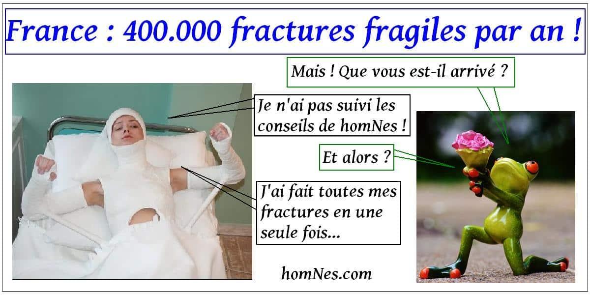 400.000 fractures de fragilité par an