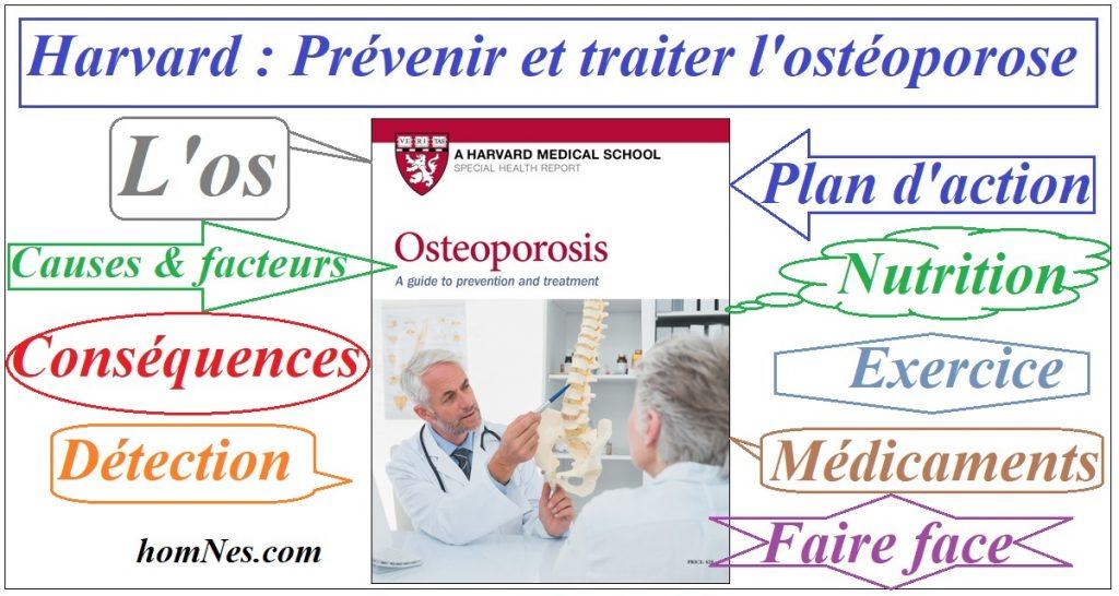 Harvard - Prévenir et soigner l'ostéoporose