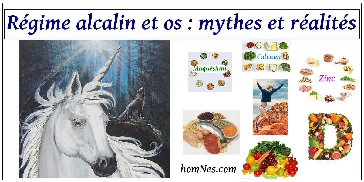 Régime alcalin & os : Mythes et réalités