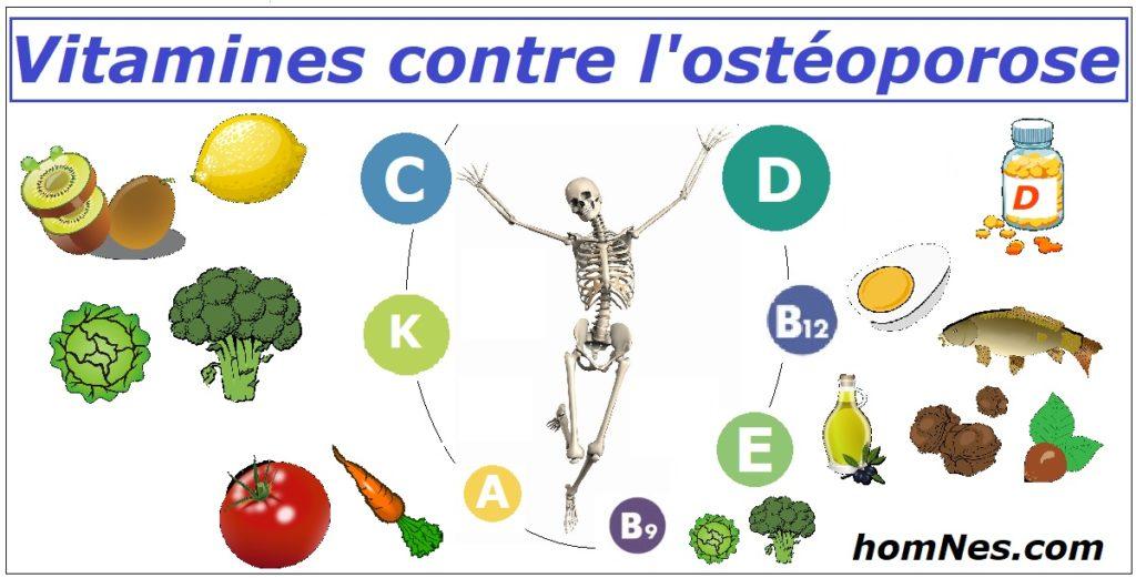 Ostéoporose & ostéopénie - les vitamines réellement indispensables à nos os - homNes.com